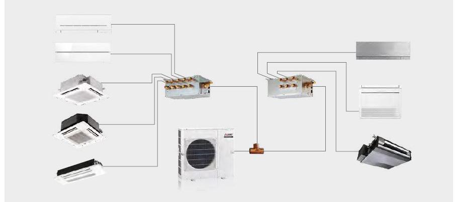 Met een multi split systeem kunnen meerdere ruimtes gekoeld, verwarmd of geventileerd worden.